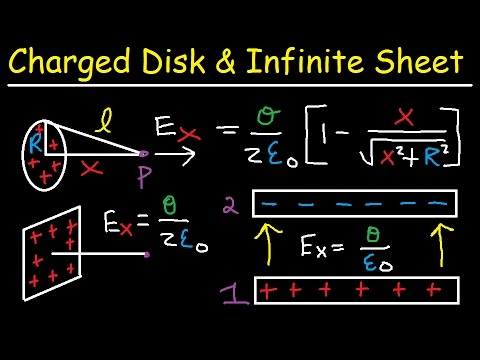 Electric Field Due to a Charged Disk, Infinite Sheet of Charge, Parallel Plates - Physics Problems
