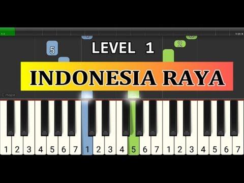 Tutorial Piano Indonesia Raya