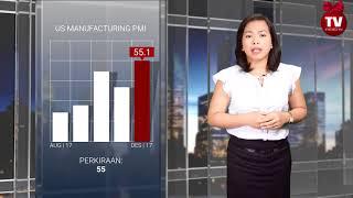 InstaForex tv news: Indeks-indeks AS dibuka lebih tinggi  (03.01.2018)