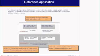 Kernel Mode Database Systems for Real-Time Applications