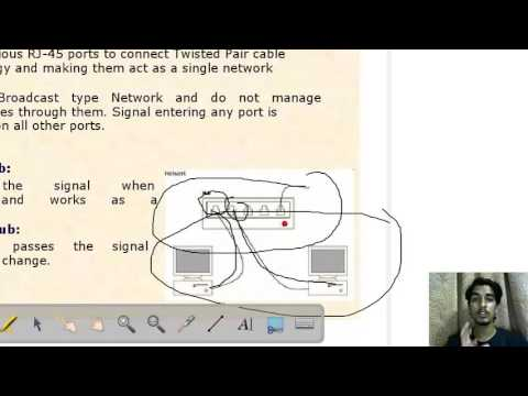 computer-networking-part-5---networking-devices---class-xii-information-practices-by-shubham