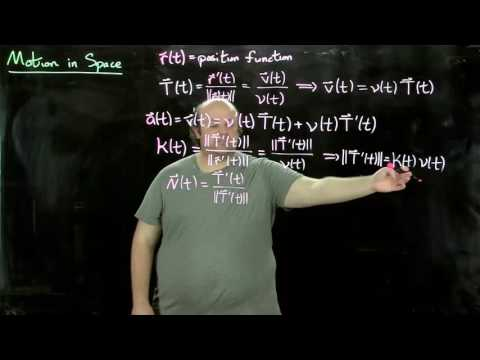 Motion of a Particle and TNB Frame Part 1