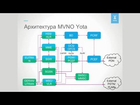 RMS 2015 / ООО «Yota»