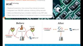 Salesforce and NetSuite in Cloud Harmony (Recorded Webinar)
