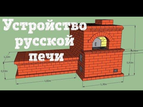 Русская печка // Жизнь в деревне