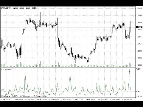 Volume Rate Of Change Vroc Indicator For Metatrader 4 Youtube