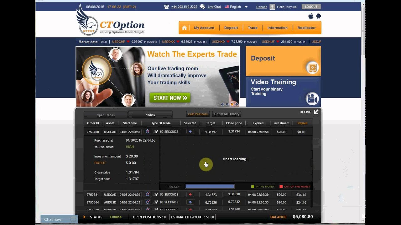 Binary options replicator