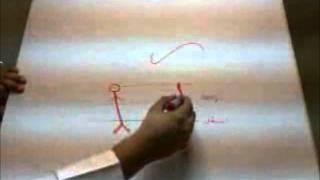 علم الجرافولجي-مثال على تحليل حرف اللام
