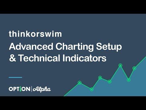 Thinkorswim Advanced Charting Setup & Technical Indicators
