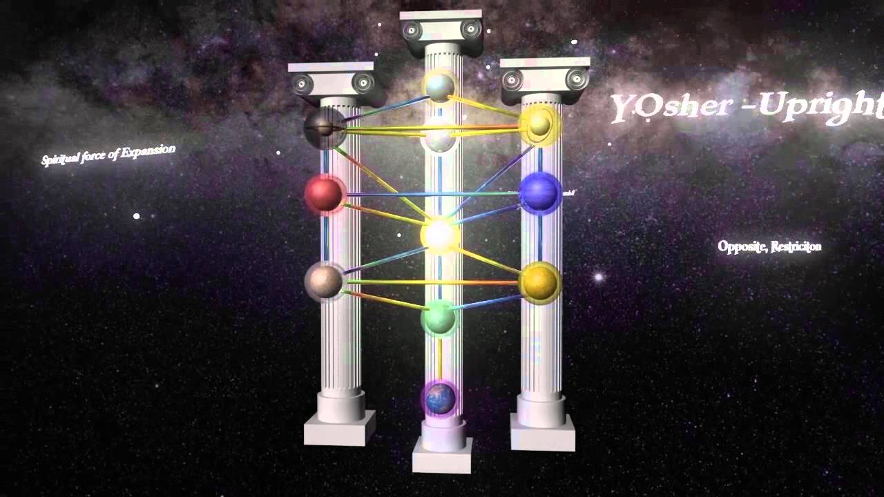 The Kabbalistic Tree Of Life Hapy Production Youtube I have the original in its original format without the commentary by his students. the kabbalistic tree of life hapy
