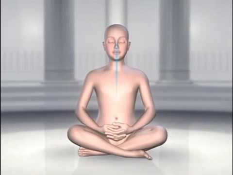Secret of meditation in English language