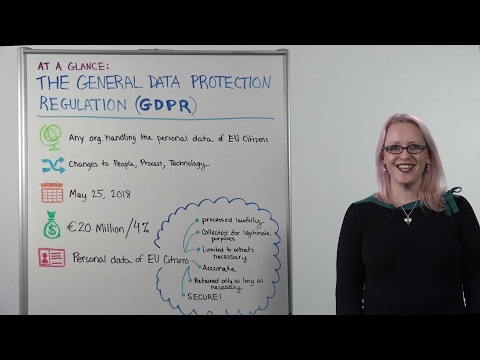Whiteboard Wednesday: GDPR Overview