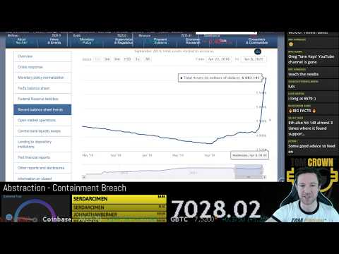 Bitcoin Live Episode - BTC TA & Stablecoin News from YouTube · Duration:  25 minutes 38 seconds