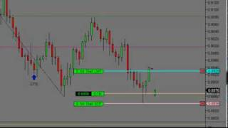 Trading Tip: Learning to Trade the Gap Fill