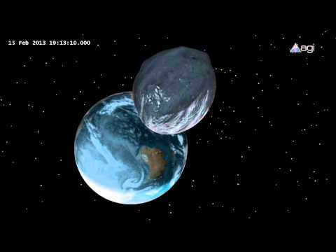 Asteroid 2012 DA14 Misses Satellites (and Earth) - Fortunately! | New Animation