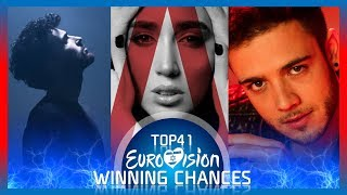 vuclip Eurovision 2019 - Each Country' Chances Of Winning Eurovision | According to ESC-PLUS