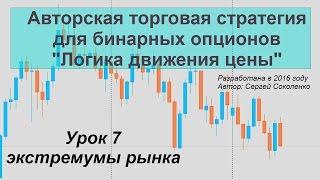 Урок 7 экстремумы рынка
