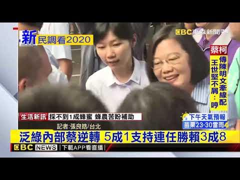 最新》藍營誰最強? 聯合報民調韓國瑜26%、郭台銘19%