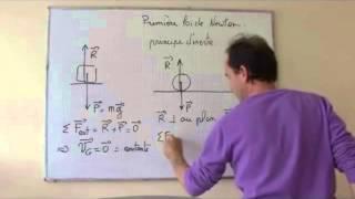 dynamique / I-4 première loi de Newton (principe d