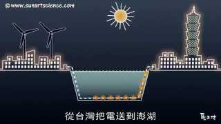 3-4 從從 唐從聖 低成本風力發電改變澎湖
