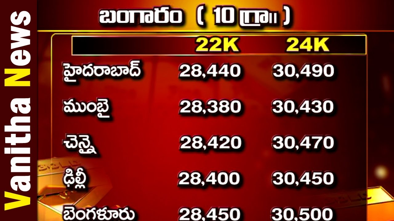 Today Gold And Silver Rate In India Vanitha News Tv