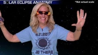 Janice Dean's guide to Monday's solar eclipse