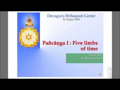 Panchanga: Rahu Rebirths slide 1&2 of 35