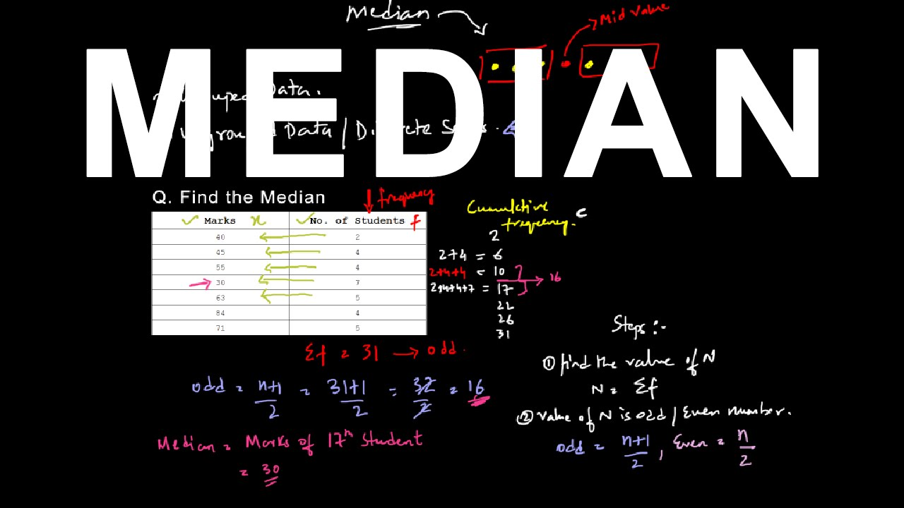 Finding Median Of A Ungrouped Data Part 1 Statistics