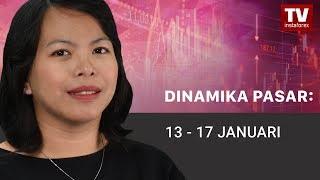InstaForex tv news: Dinamika Pasar: USD rally pada data ekonomi yang soli