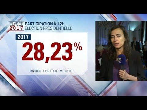 A la mi-journée, le taux de participation est de 28,23%