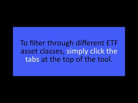 How to Use Bespoke's ETF Trends Tool