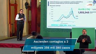 México rebasa las 205 mil muertes por Covid-19