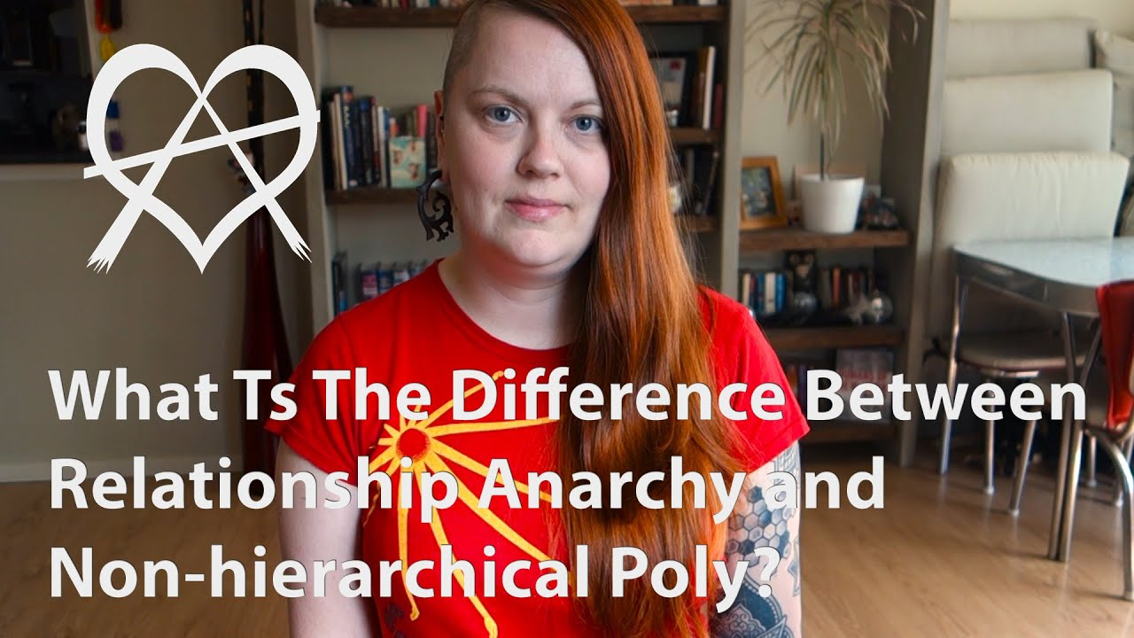 Relationship Anarchy — Videos