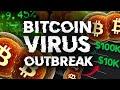 Coronavirus To Ignite The Parabolic BULL RUN!?
