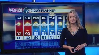 90s this weekend, slight chance of rain