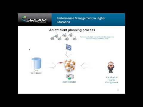 stream-integration-cognos-tm1-for-higher-education-webinar