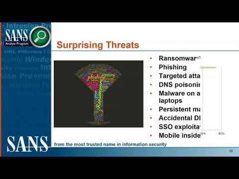 Security Whack-a-Mole: SANS 2017 Threat Landscape Survey
