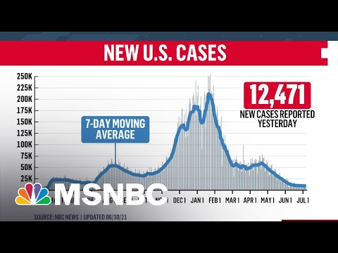 Chuck Todd Calls Out Misinformation Surrounding Vaccines