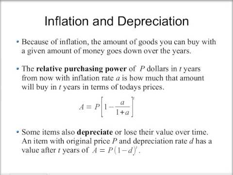 21 5 Present Value And Inflation You