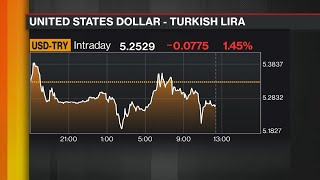 Why Turkey's Economy Will Struggle to Get Back on Track