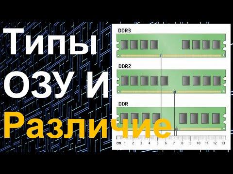 Типы оперативной памяти (ОЗУ) и их различие