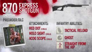 870 Express Shotgun - Homefront Multiplayer Gameplay & Weapon Guide