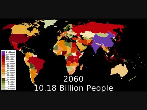 Future Population 2100