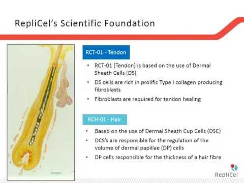 Replicel Life Sciences Inc. 16695431