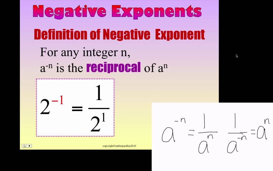 Negative Exponents Screencast Non Example Youtube