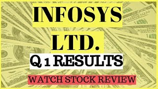 Infosys ltd stock review Q1 results and buyback news | long term shares LTS |