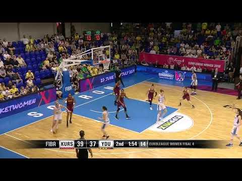 Natalia Zhedik 3-pointers in Dynamo Kursk vs. Yakin Dogu Universitesi