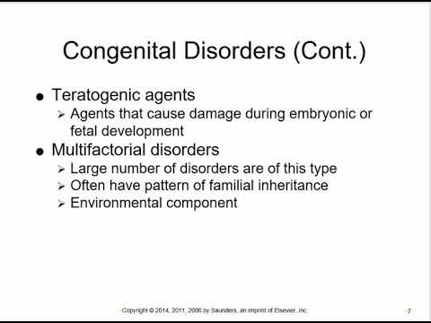 Pathophysiology lectures Dr. Saudi Chapter 21 Genetics and congenital disorders BK SP2019