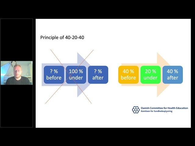 Transforming the medical model 5: Digital tools and communication