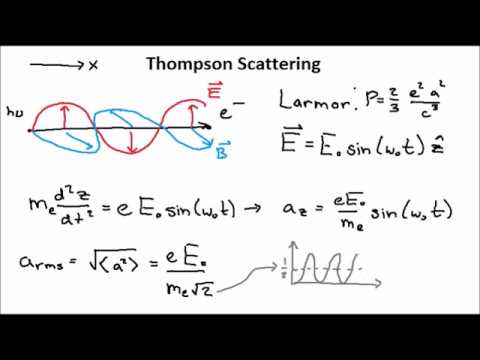 Thomson Scattering
